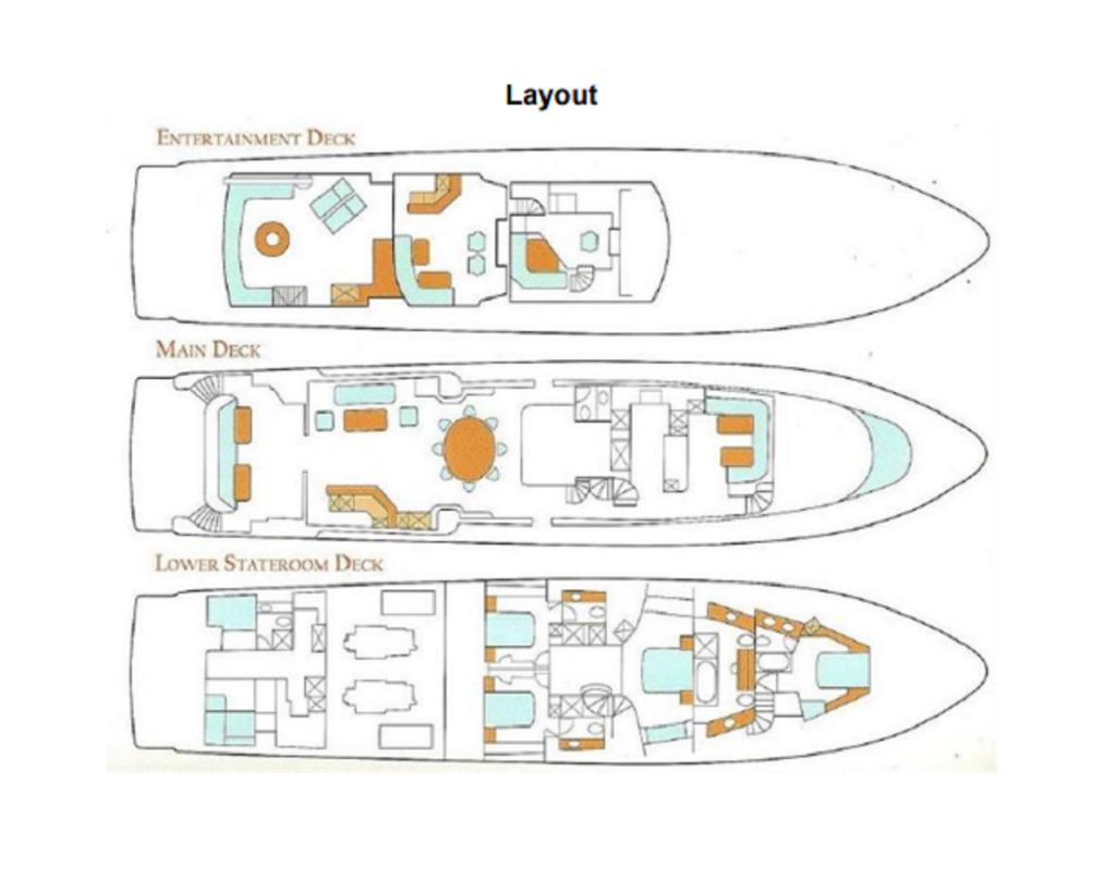 Luxury Charter Yacht Legendary Specs